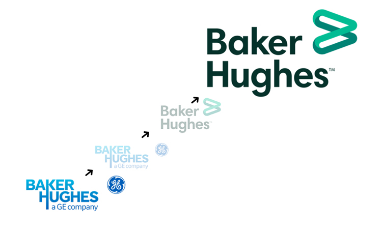 BHGE Changes Its Name to Baker Hughes Company