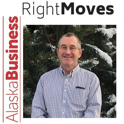 Right Moves with Knight